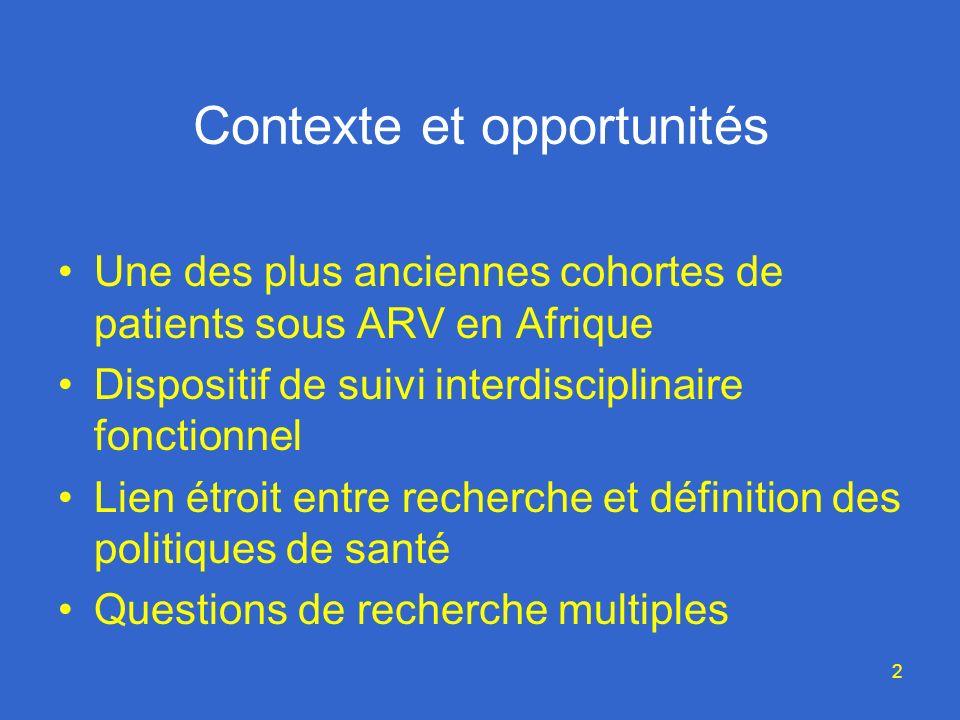 2 Contexte et opportunités Une des plus anciennes cohortes de patients sous ARV en Afrique Dispositif de suivi interdisciplinaire fonctionnel Lien étroit entre recherche et définition des politiques de santé Questions de recherche multiples