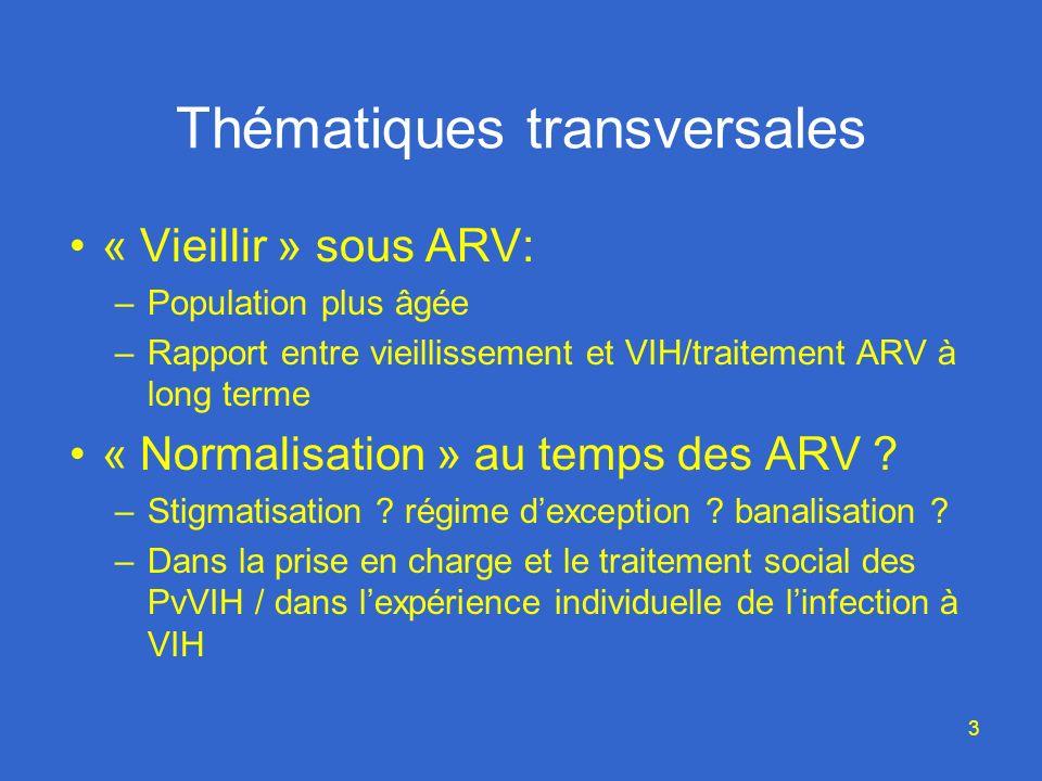 3 Thématiques transversales « Vieillir » sous ARV: –Population plus âgée –Rapport entre vieillissement et VIH/traitement ARV à long terme « Normalisation » au temps des ARV .