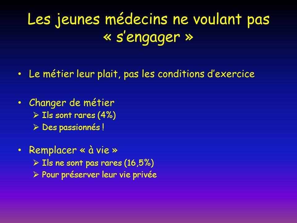 Les jeunes médecins ne voulant pas « sengager » Le métier leur plait, pas les conditions dexercice Changer de métier Ils sont rares (4%) Des passionnés .
