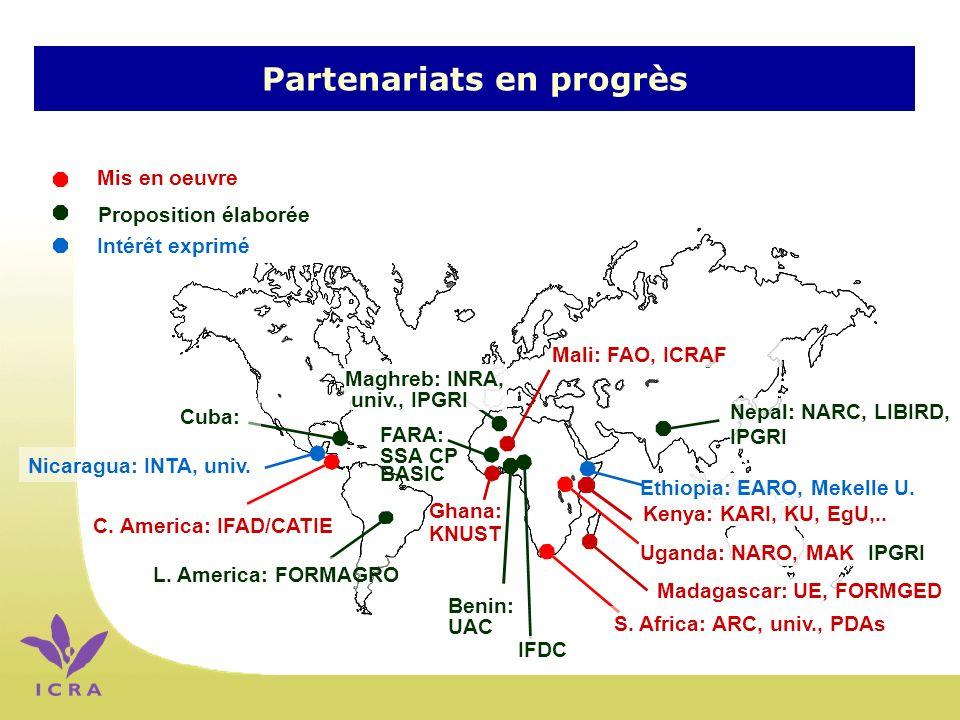 Spanish French Arabic Uganda: NARO, MAK S. Africa: ARC, univ., PDAs C.