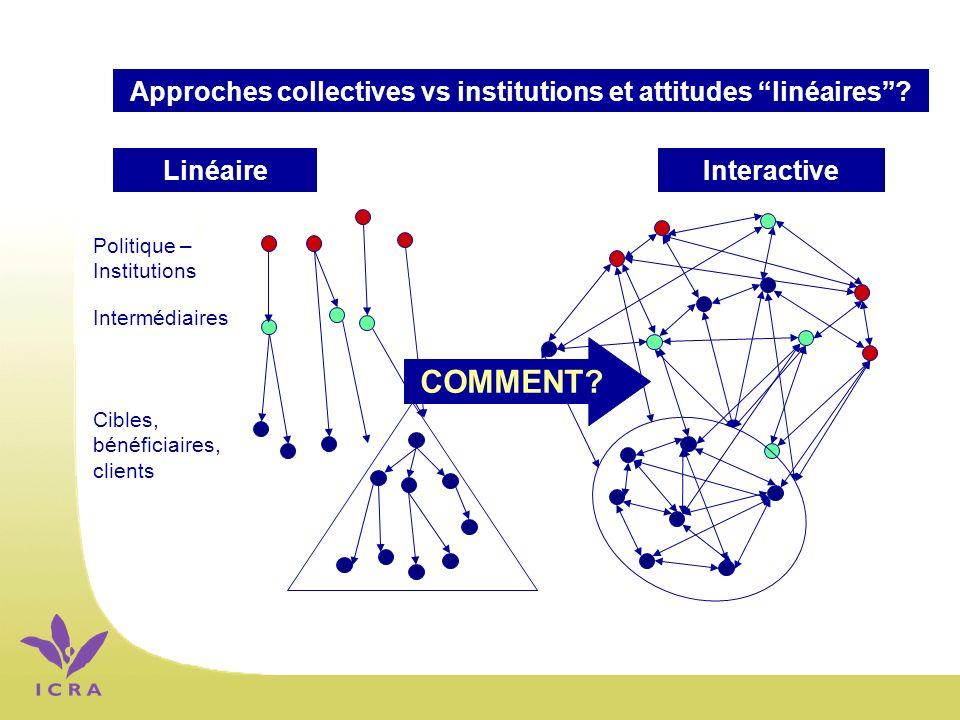 Linéaire Politique – Institutions Intermédiaires Cibles, bénéficiaires, clients Interactive COMMENT.