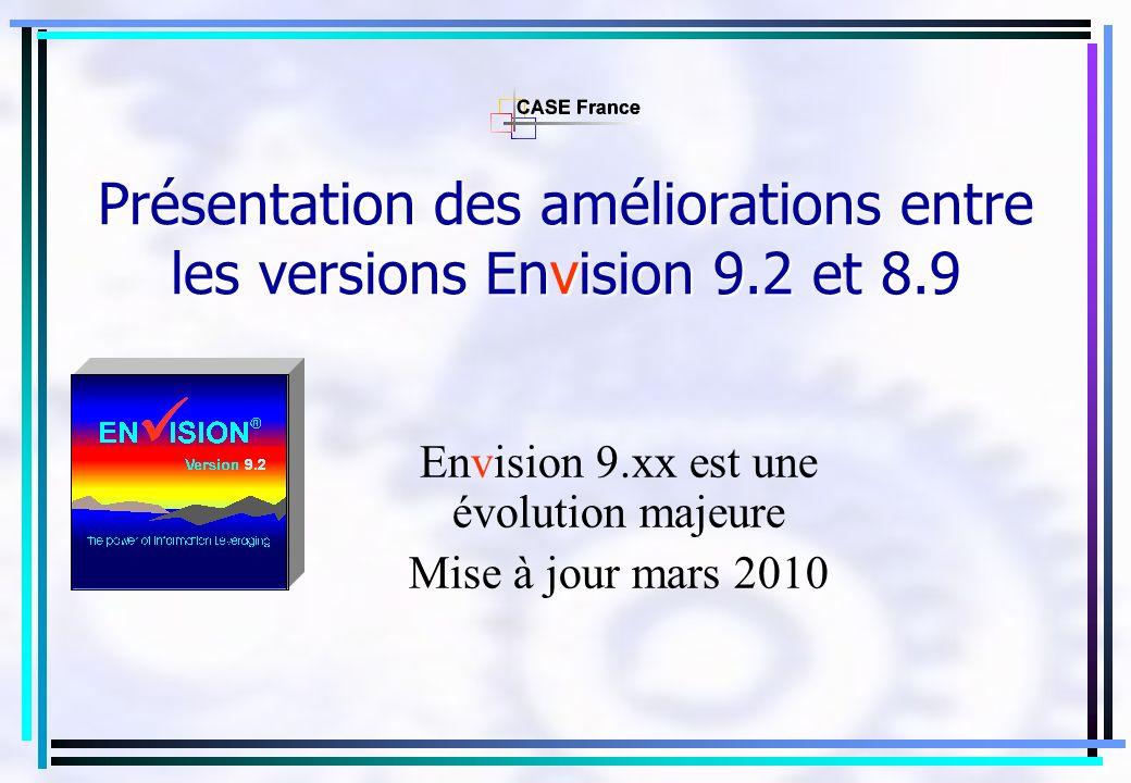 Présentation des améliorations entre les versions Envision 9.2 et 8.9 Envision 9.xx est une évolution majeure Mise à jour mars 2010