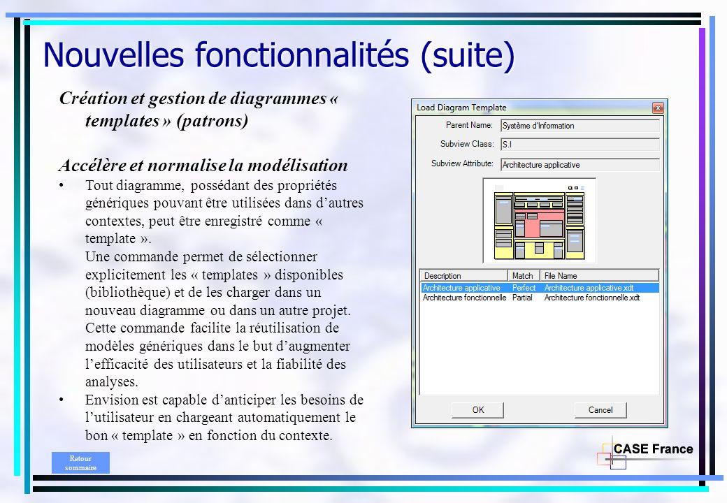 Nouvelles fonctionnalités (suite) Création et gestion de diagrammes « templates » (patrons) Accélère et normalise la modélisation Tout diagramme, possédant des propriétés génériques pouvant être utilisées dans dautres contextes, peut être enregistré comme « template ».