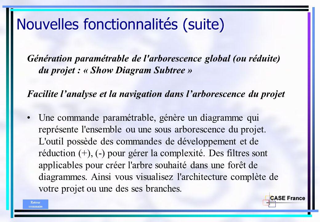 Génération paramétrable de l'arborescence global (ou réduite) du projet : « Show Diagram Subtree » Facilite lanalyse et la navigation dans larborescen