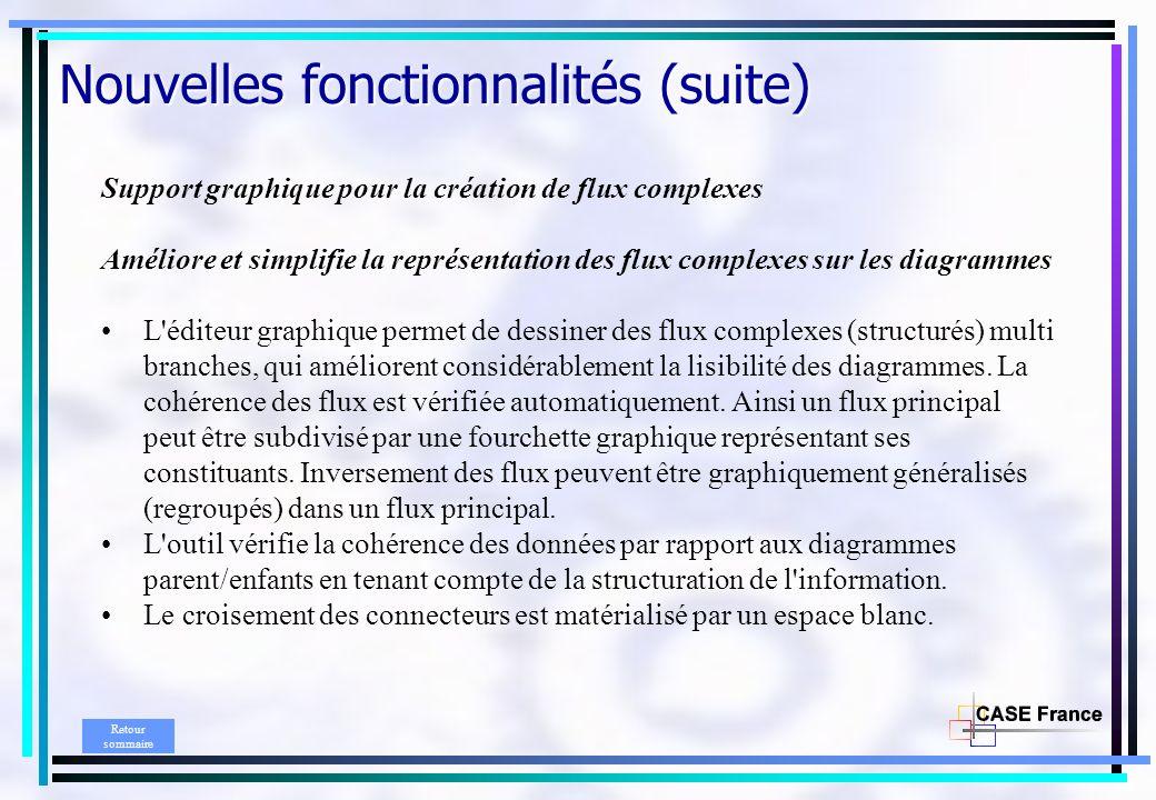Support graphique pour la création de flux complexes Améliore et simplifie la représentation des flux complexes sur les diagrammes L'éditeur graphique