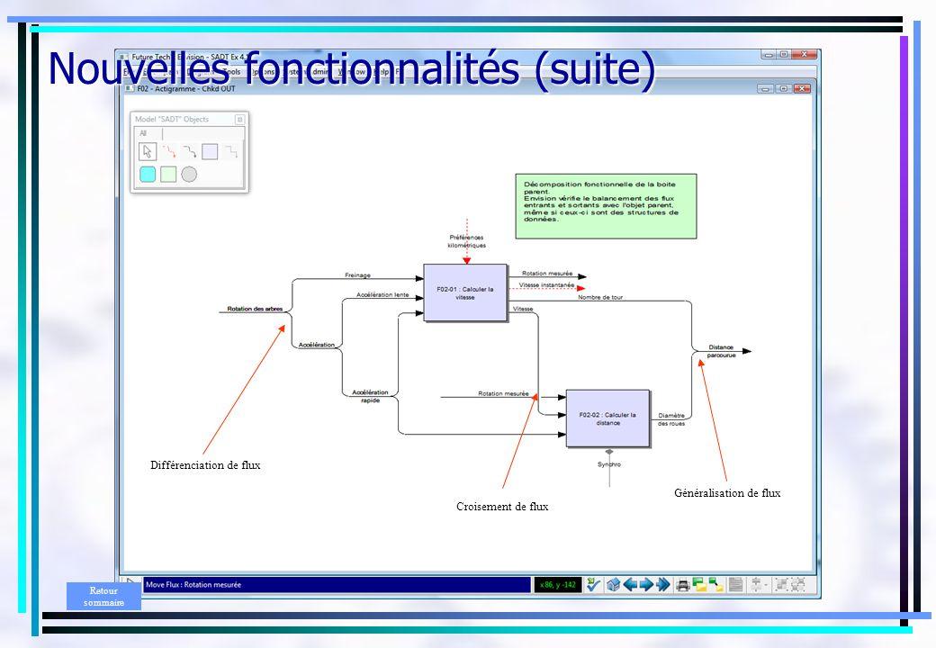 Différenciation de flux Généralisation de flux Croisement de flux Nouvelles fonctionnalités (suite) Retour sommaire
