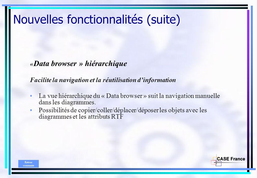 Nouvelles fonctionnalités (suite) « Data browser » hiérarchique Facilite la navigation et la réutilisation dinformation La vue hiérarchique du « Data browser » suit la navigation manuelle dans les diagrammes.
