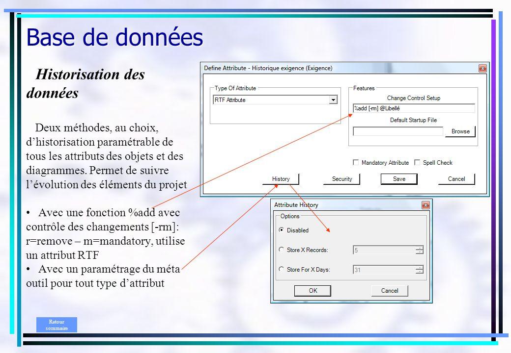 Base de données Historisation des données Deux méthodes, au choix, dhistorisation paramétrable de tous les attributs des objets et des diagrammes. Per