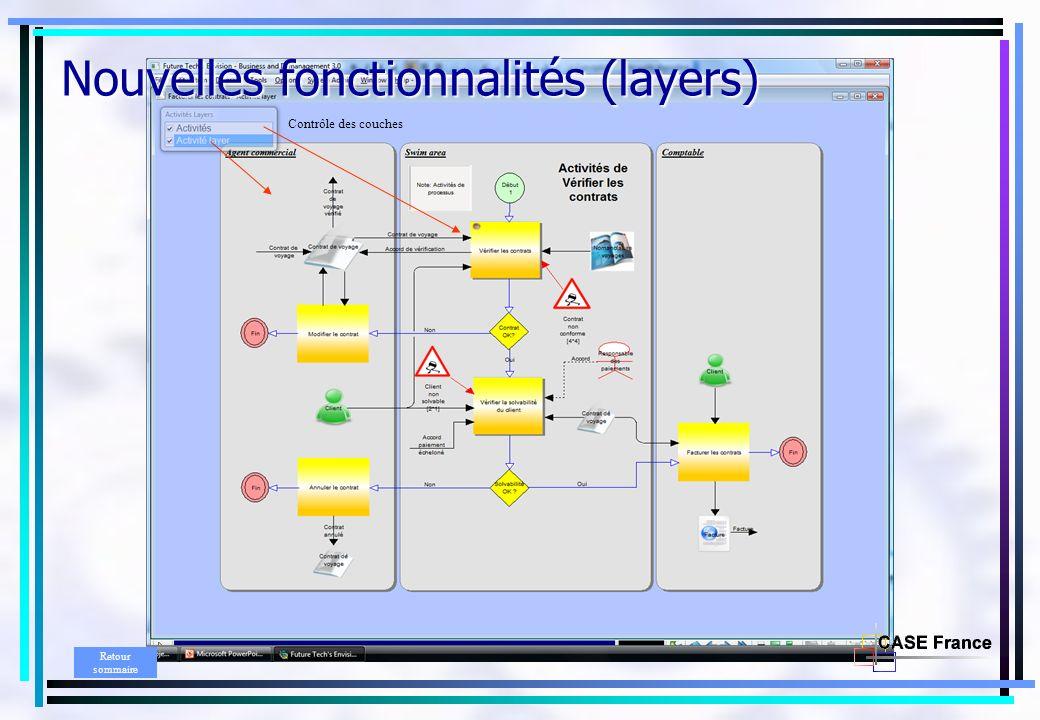 Contrôle des couches Nouvelles fonctionnalités (layers) Retour sommaire