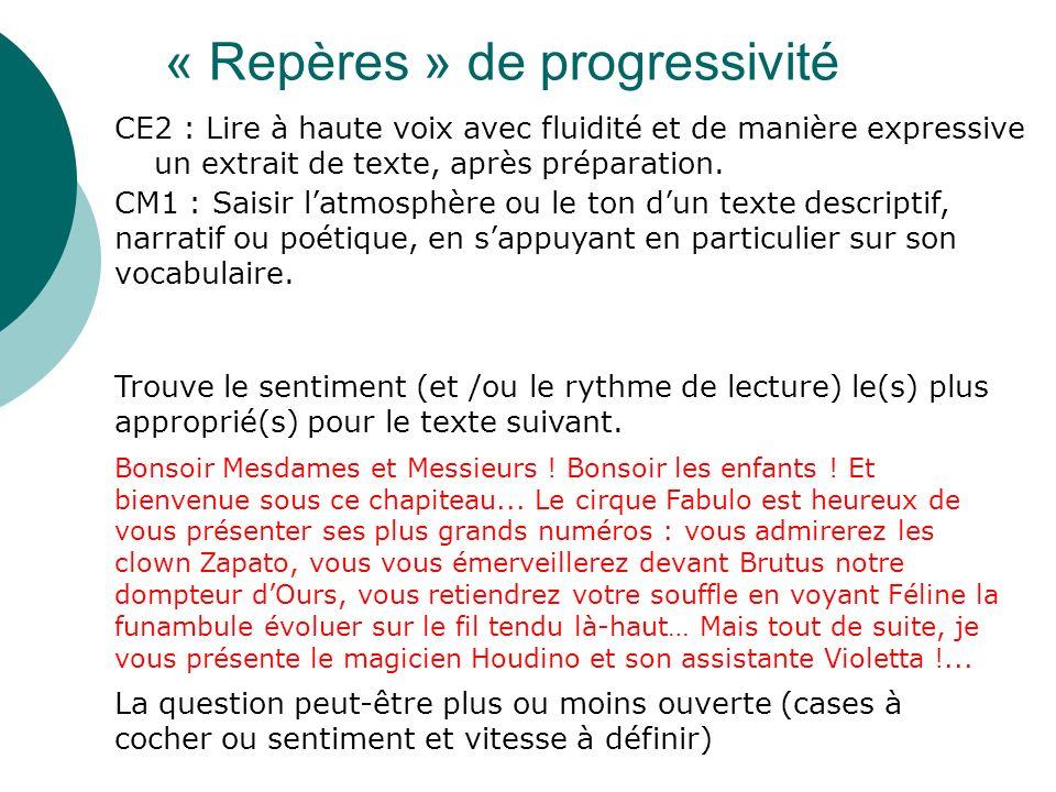 CE2 : Lire à haute voix avec fluidité et de manière expressive un extrait de texte, après préparation. CM1 : Lire à haute voix avec fluidité et de man