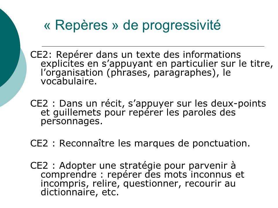 CE2: Repérer dans un texte des informations explicites en sappuyant en particulier sur le titre, lorganisation (phrases, paragraphes), le vocabulaire.
