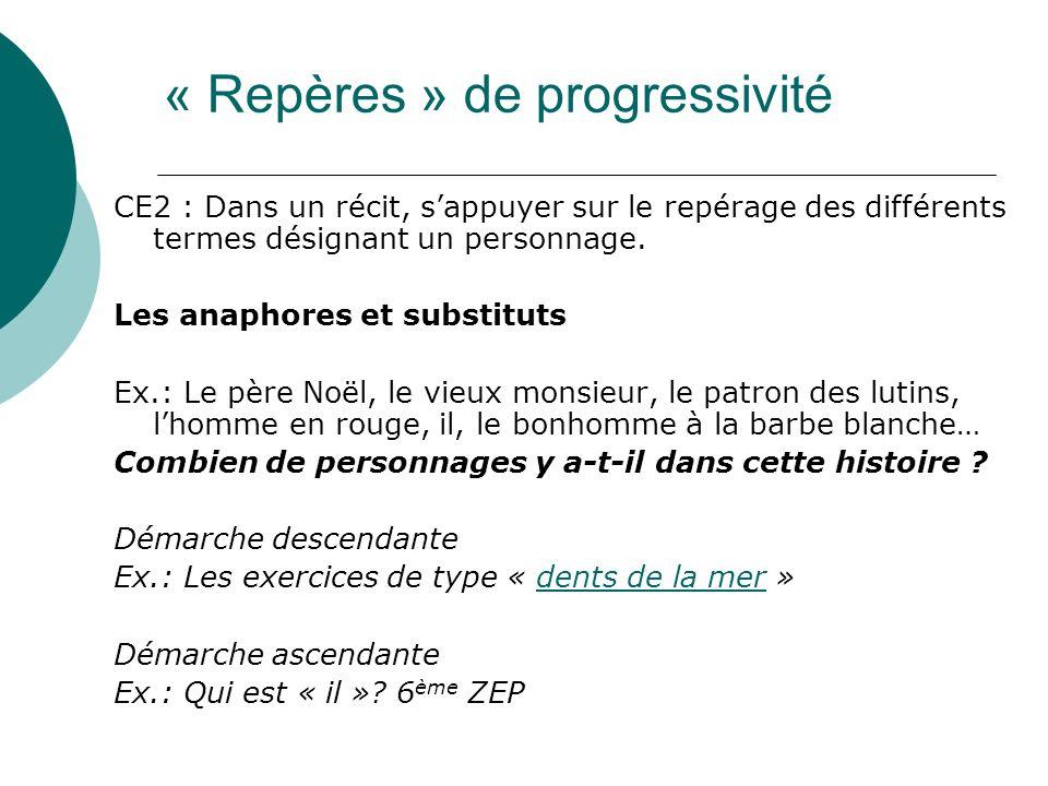 CE2 : Dans un récit, sappuyer sur le repérage des différents termes désignant un personnage.
