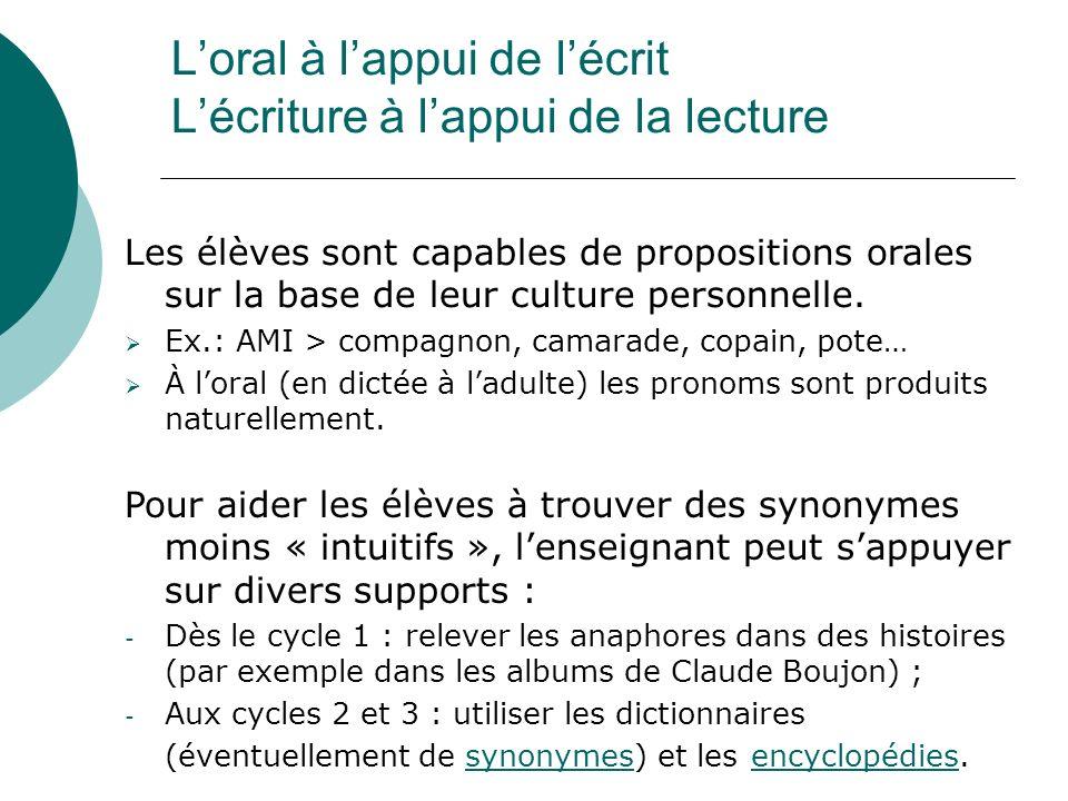 Loral à lappui de lécrit Lécriture à lappui de la lecture Pour aider les élèves à trouver des synonymes moins « intuitifs », lenseignant peut sappuyer
