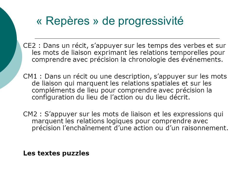 CE2 : Dans un récit, sappuyer sur les temps des verbes et sur les mots de liaison exprimant les relations temporelles pour comprendre avec précision l