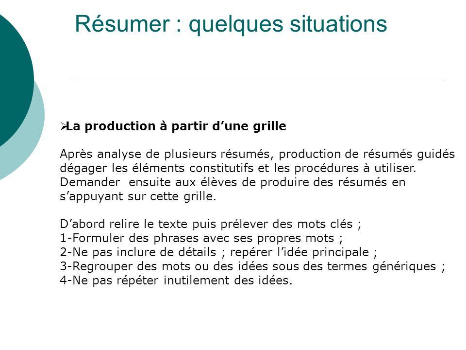 La production à partir dune grille Après analyse de plusieurs résumés, production de résumés guidés dégager les éléments constitutifs et les procédures à utiliser.