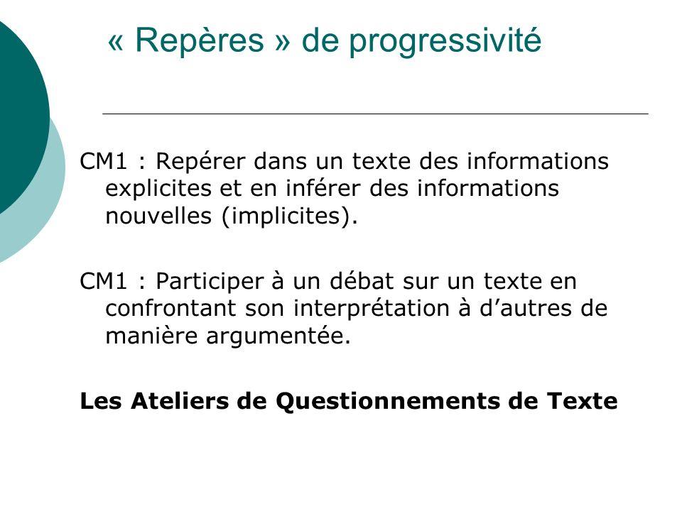 CM1 : Repérer dans un texte des informations explicites et en inférer des informations nouvelles (implicites). CM1 : Participer à un débat sur un text