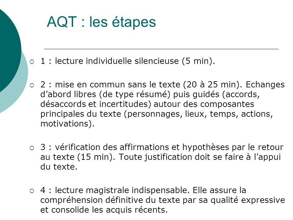 AQT : les étapes 1 : lecture individuelle silencieuse (5 min). 2 : mise en commun sans le texte (20 à 25 min). Echanges dabord libres (de type résumé)