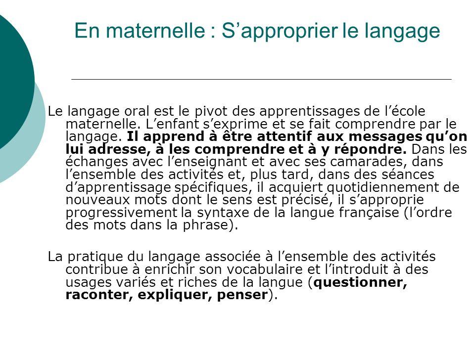En maternelle : Sapproprier le langage Le langage oral est le pivot des apprentissages de lécole maternelle. Lenfant sexprime et se fait comprendre pa