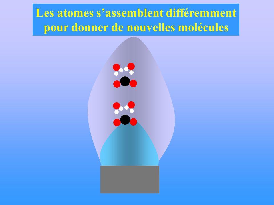 Les atomes sassemblent différemment pour donner de nouvelles molécules