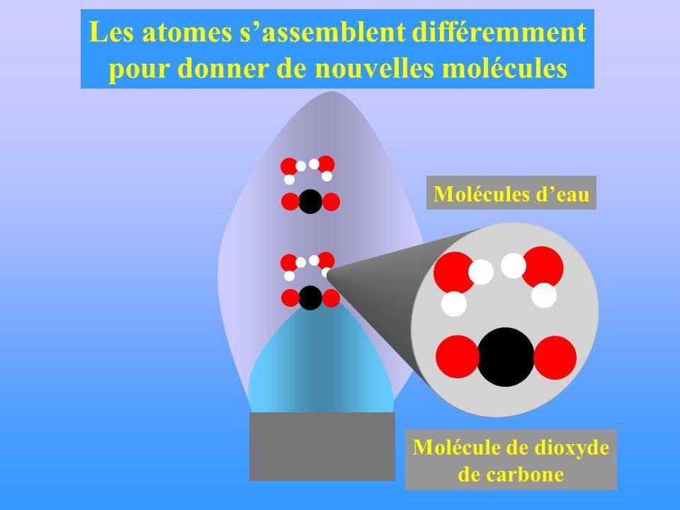 Molécule de dioxyde de carbone Molécules deau Les atomes sassemblent différemment pour donner de nouvelles molécules