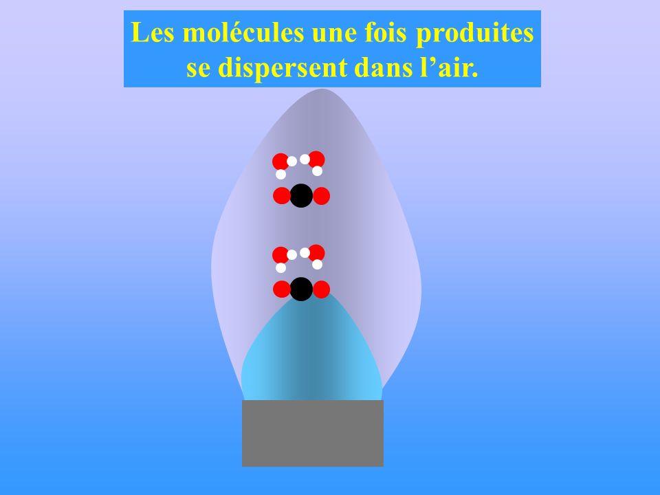 Les molécules une fois produites se dispersent dans lair.