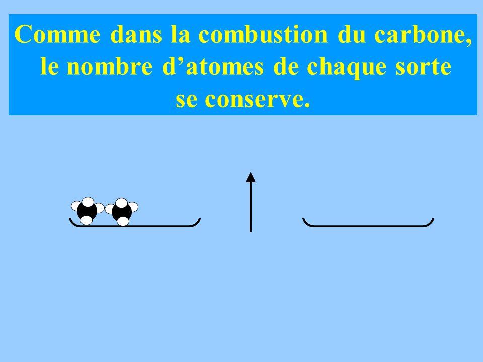 Comme dans la combustion du carbone, le nombre datomes de chaque sorte se conserve.