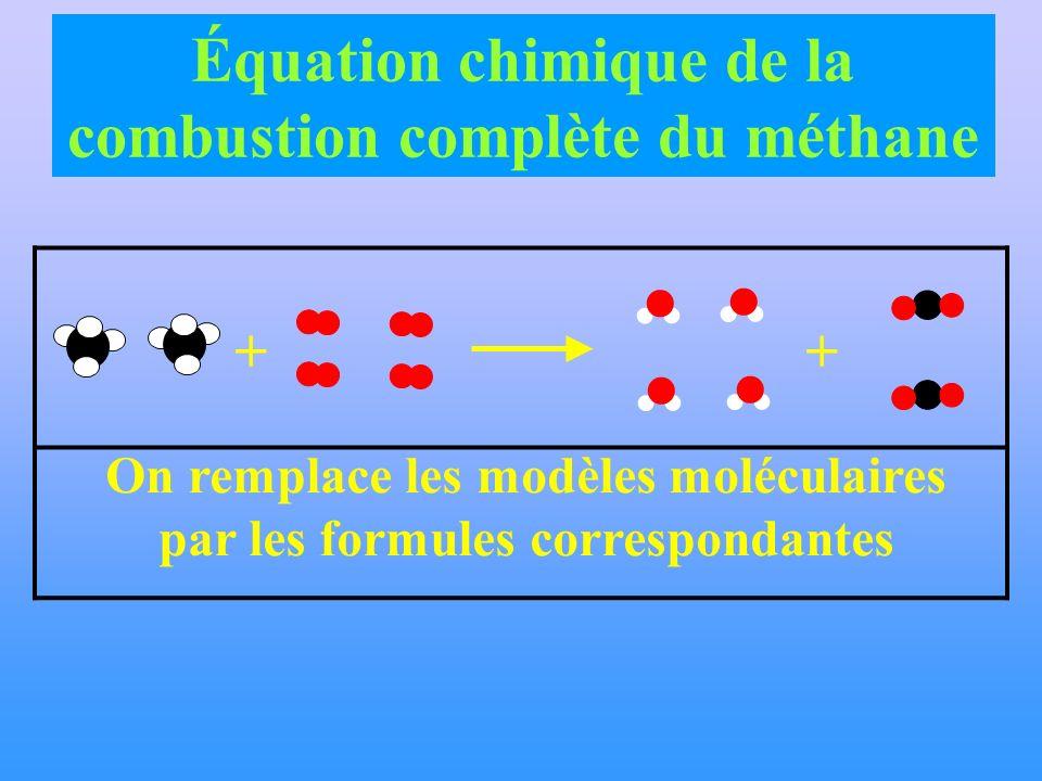 Équation chimique de la combustion complète du méthane On remplace les modèles moléculaires par les formules correspondantes ++