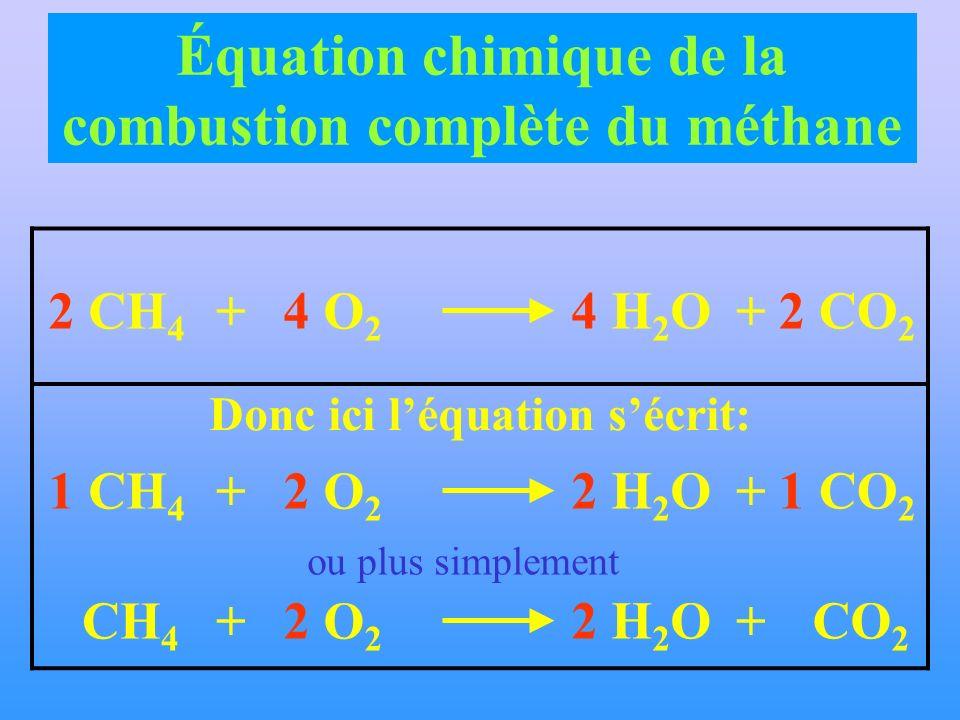 Donc ici léquation sécrit: ou plus simplement 2 CH 4 4 O 2 + 4 H 2 O2 CO 2 + Équation chimique de la combustion complète du méthane 1 CH 4 2 O 2 + 2 H