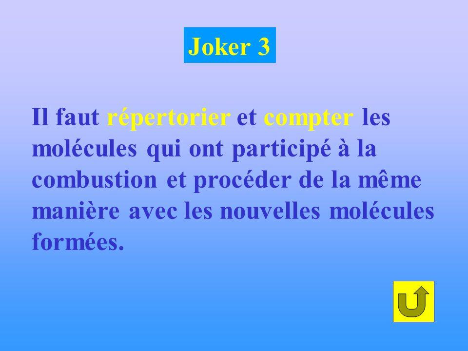 Il faut répertorier et compter les molécules qui ont participé à la combustion et procéder de la même manière avec les nouvelles molécules formées. Jo
