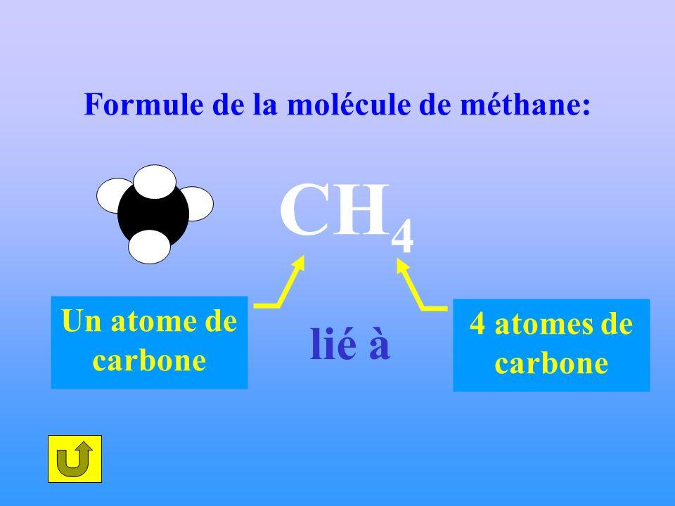 Formule de la molécule de méthane: CH 4 Un atome de carbone 4 atomes de carbone lié à