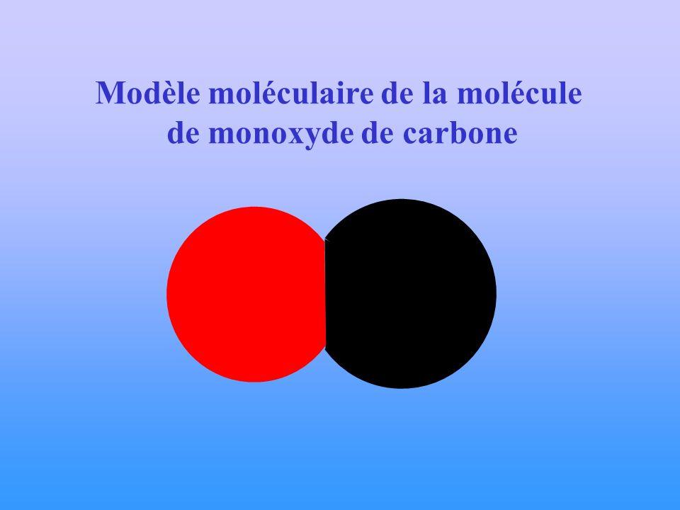 Modèle moléculaire de la molécule de monoxyde de carbone