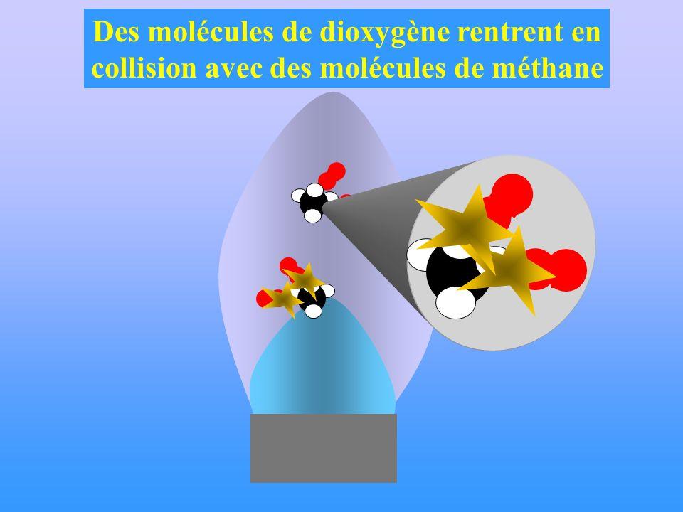 Des molécules de dioxygène rentrent en collision avec des molécules de méthane