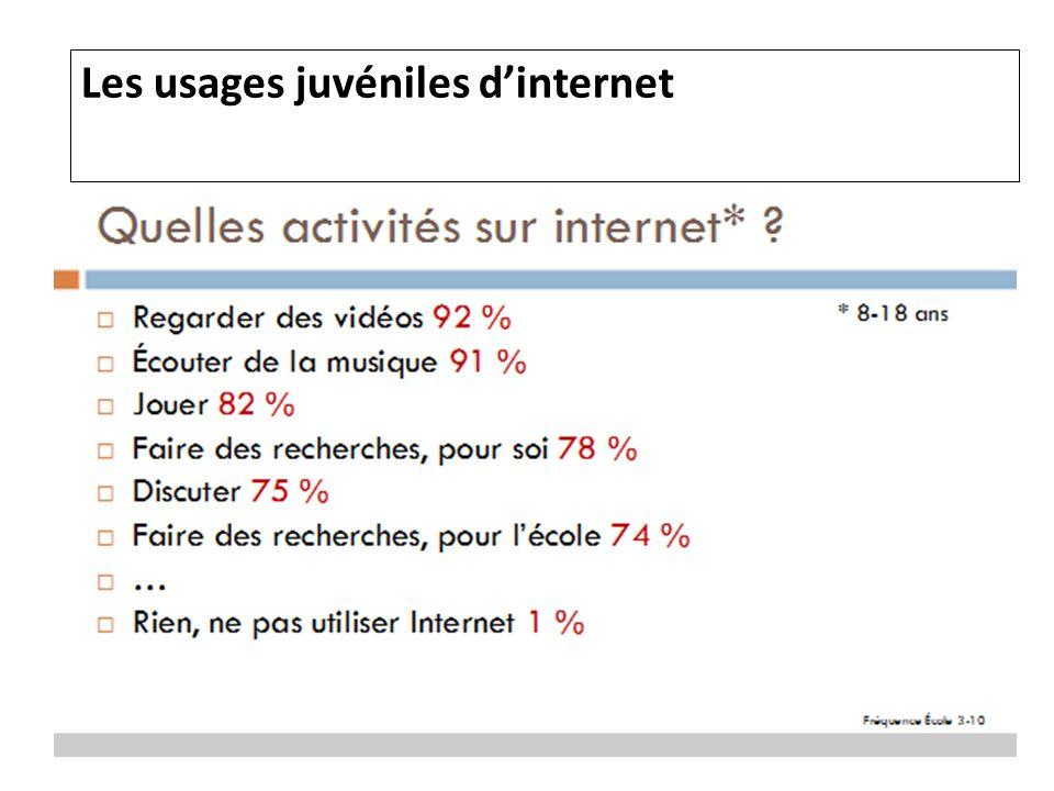 EU Kids Online II 2009-2011 http://www.lse.ac.uk/collections/EUKidsOnlinehttp://www.lse.ac.uk/collections/EUKidsOnline Les 9-16 ans utilisent Internet : Au départ, pour jouer et pour le travail scolaire (100%) 40% continuent à ne faire que ces deux activités 86% visionnent des vidéos 75% communiquent (IM, réseaux sociaux…) 56% téléchargent et échangent des contenus 23% explorent des mondes virtuels, publient… Les usages juvéniles dinternet