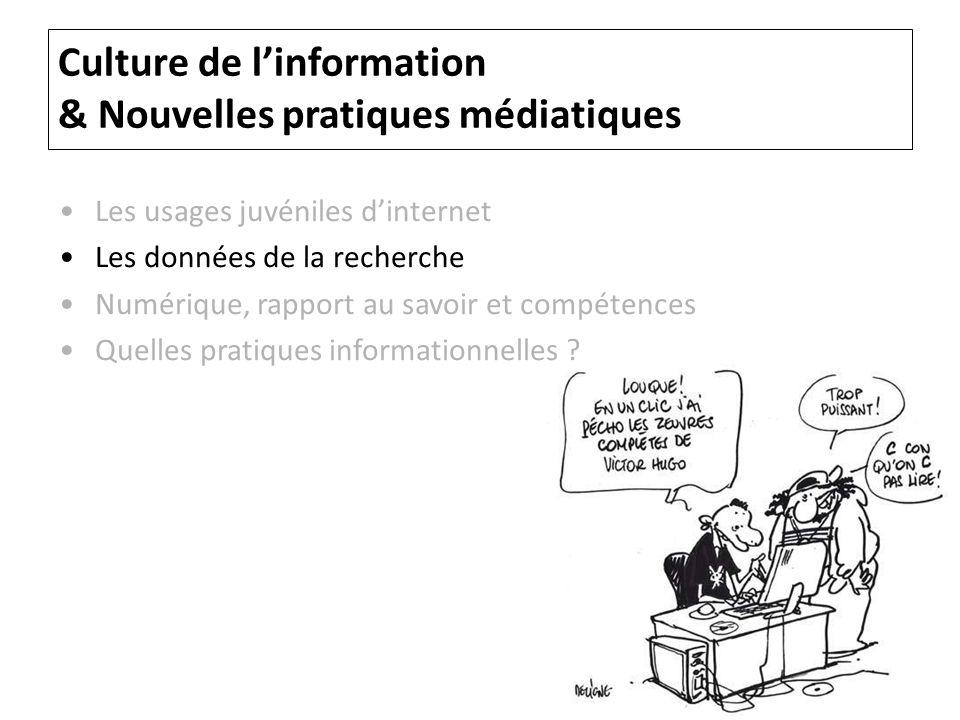 Communication : réseaux sociaux, Blogs et messageries instantanées (D.Pasquier, C.
