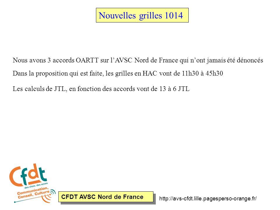 CFDT AVSC Nord de France http://avs-cfdt.lille.pagesperso-orange.fr/ Nouvelles grilles 1014 De nouvelles grilles sont proposées pour coller à la réalité des flux