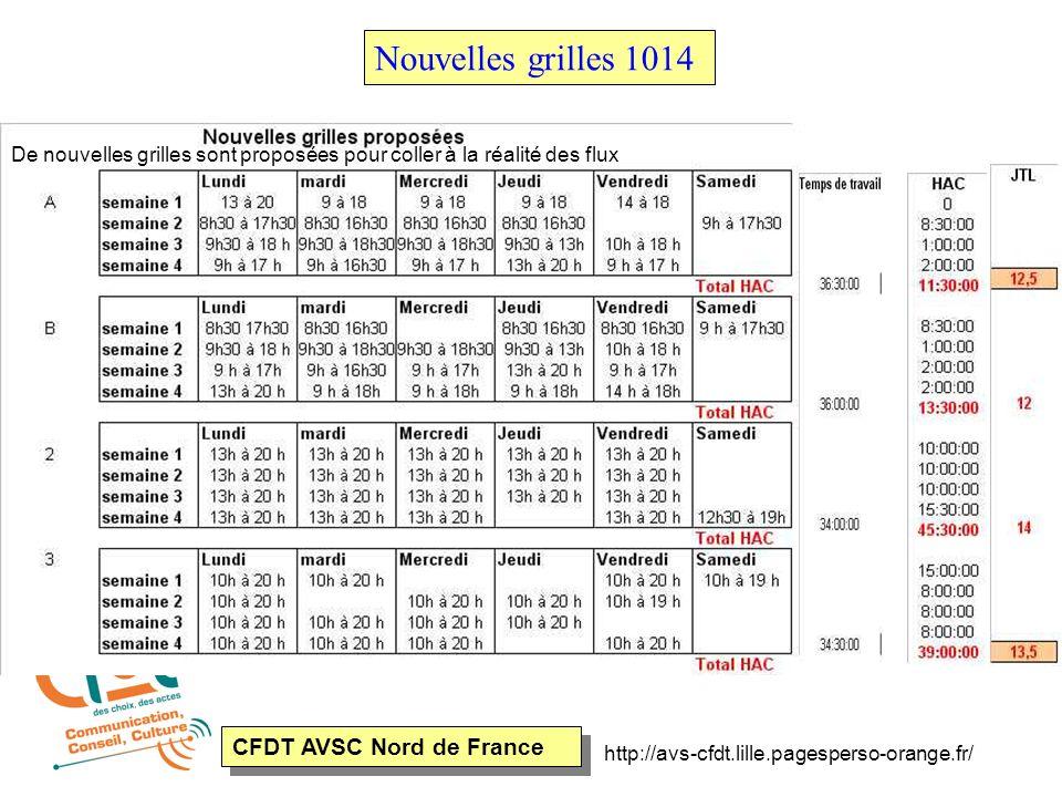 CFDT AVSC Nord de France http://avs-cfdt.lille.pagesperso-orange.fr/ Nouvelles grilles 1014 De nouvelles grilles sont proposées pour coller à la réali