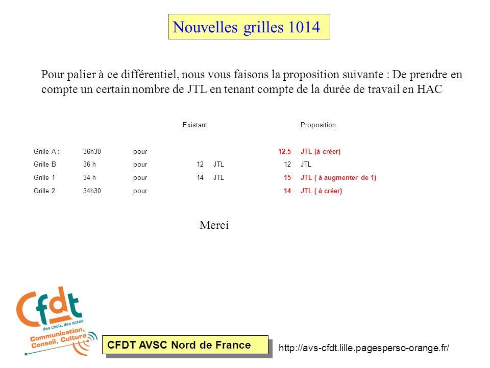 CFDT AVSC Nord de France http://avs-cfdt.lille.pagesperso-orange.fr/ Pour palier à ce différentiel, nous vous faisons la proposition suivante : De pre