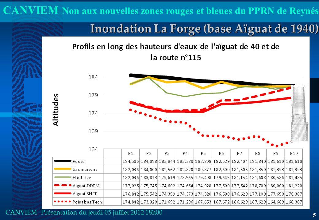 CANVIEM Non aux nouvelles zones rouges et bleues du PPRN de Reynés CANVIEM Présentation du jeudi 05 juillet 2012 18h00 6 Le soutien de nos Députés, Sénateur et Conseillers Généraux