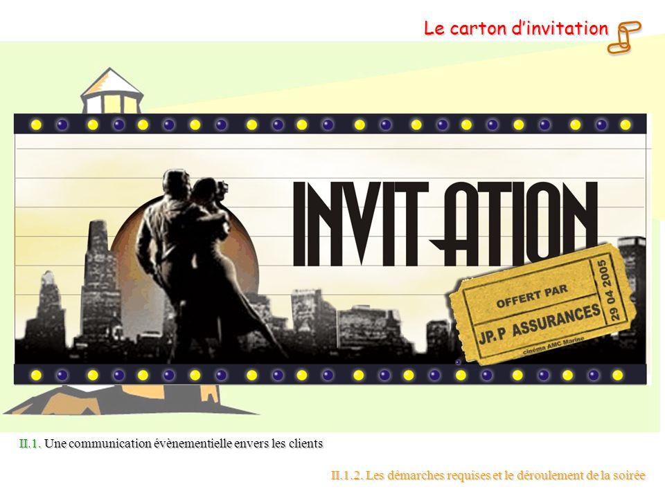 Le carton dinvitation II.1. Une communication évènementielle envers les clients II.1.2. Les démarches requises et le déroulement de la soirée