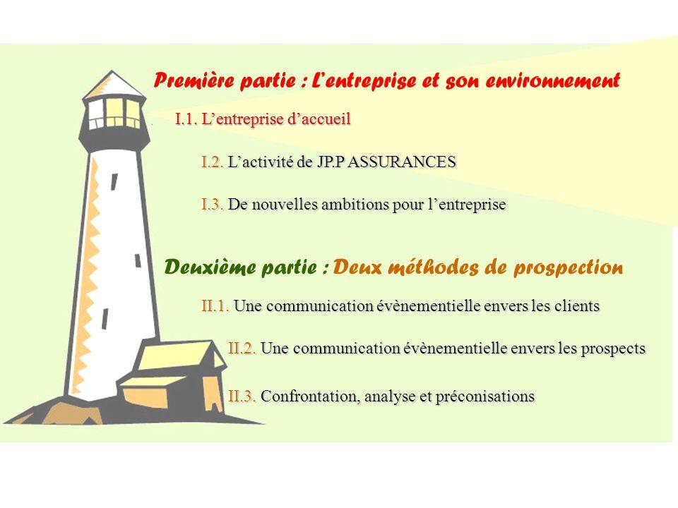 Première partie : Lentreprise et son environnement I.2. Lactivité de JP.P ASSURANCES I.1. Lentreprise daccueil I.3. De nouvelles ambitions pour lentre