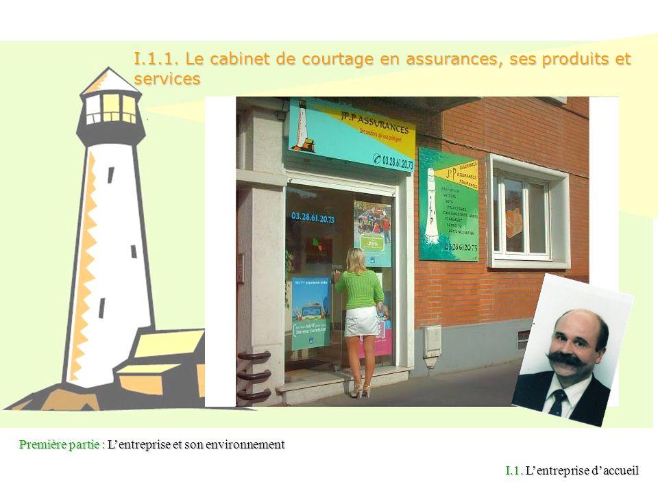 I.1. Lentreprise daccueil I.1.1. Le cabinet de courtage en assurances, ses produits et services