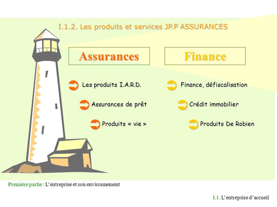 Les produits I.A.R.D. Assurances de prêt Crédit immobilier Finance, défiscalisation Produits De Robien Produits « vie » AssurancesFinance I.1.2. Les p