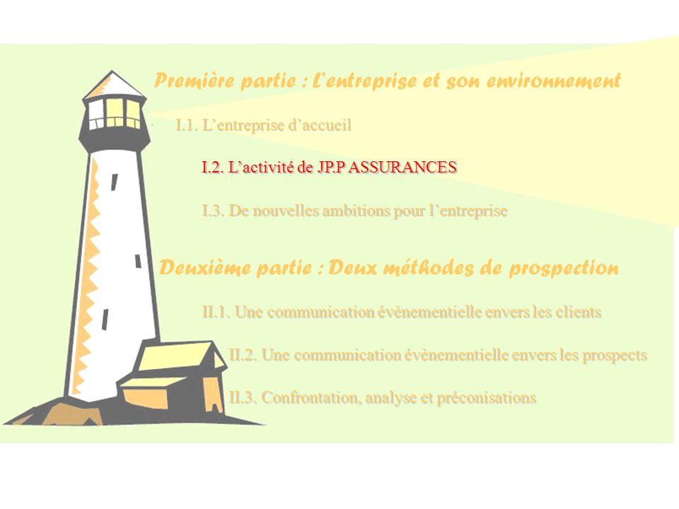 Deuxième partie : Deux méthodes de prospection II.1. Une communication évènementielle envers les clients II.2. Une communication évènementielle envers