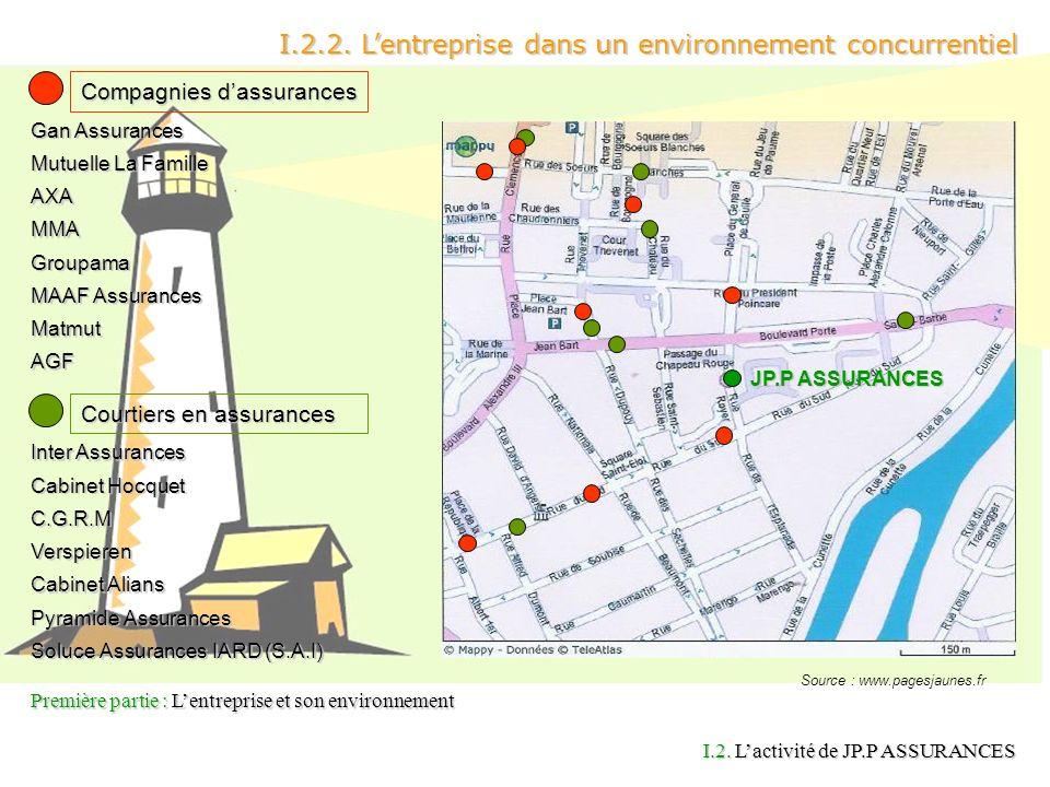 I.5.De nouvelles ambitions pour lentreprise Deuxième partie : Deux méthodes de prospection II.1.