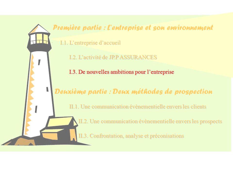 I.5. De nouvelles ambitions pour lentreprise Deuxième partie : Deux méthodes de prospection II.1. Une communication évènementielle envers les clients