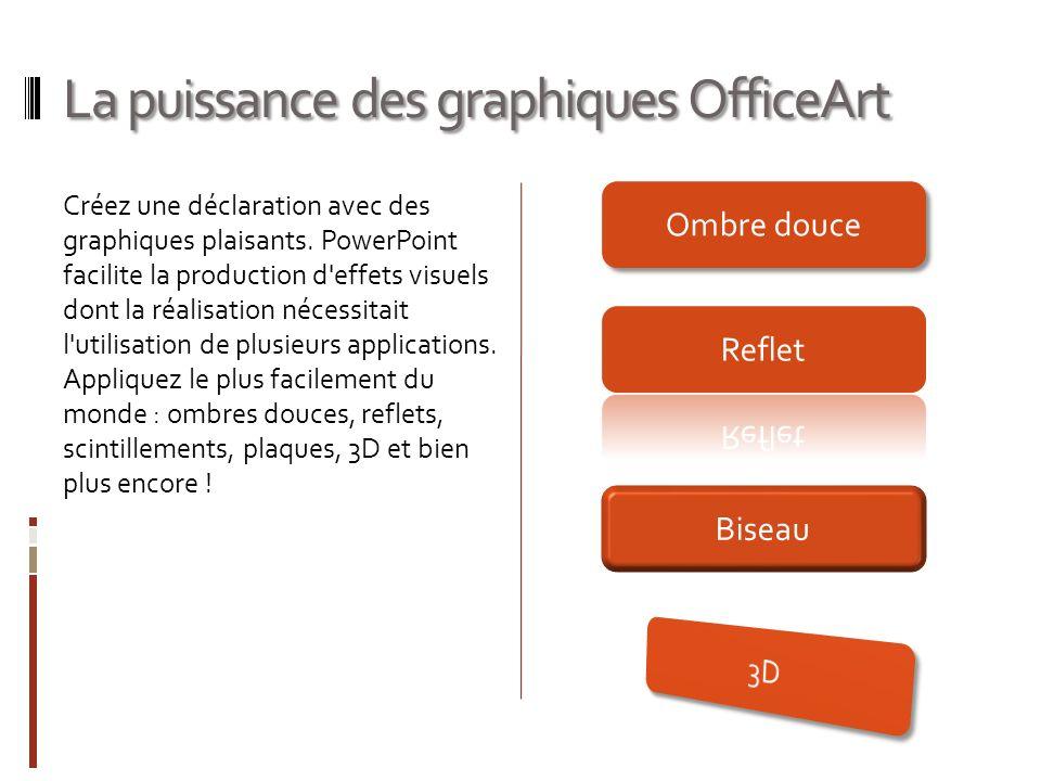 La puissance des graphiques OfficeArt Créez une déclaration avec des graphiques plaisants. PowerPoint facilite la production d'effets visuels dont la