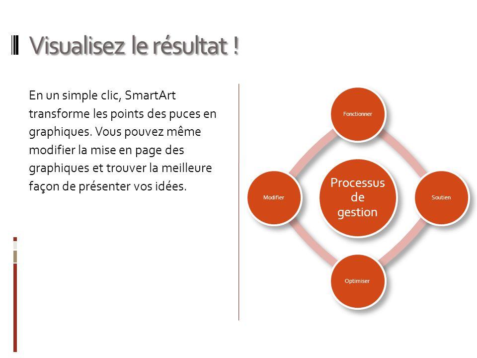Visualisez le résultat ! En un simple clic, SmartArt transforme les points des puces en graphiques. Vous pouvez même modifier la mise en page des grap