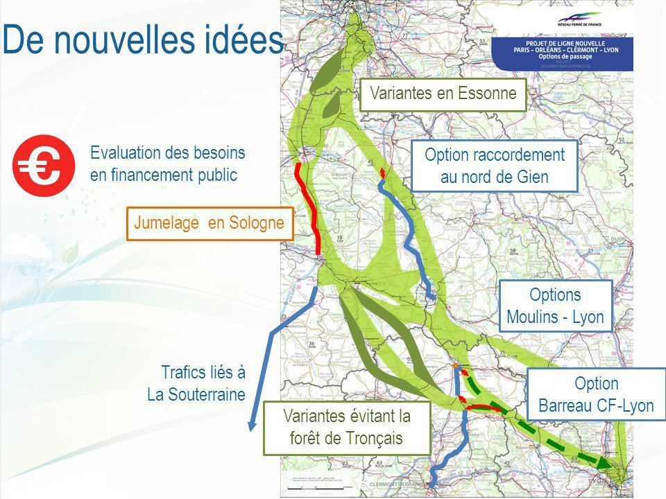 Ligne POLT Ligne à grande vitesse Paris- Orléans-Clermont- Ferrand-Lyon Ligne nouvelle Poitiers- Limoges Ligne à grande vitesse Rhin-Rhône Nœud Ferroviaire Lyonnais Accès à Paris