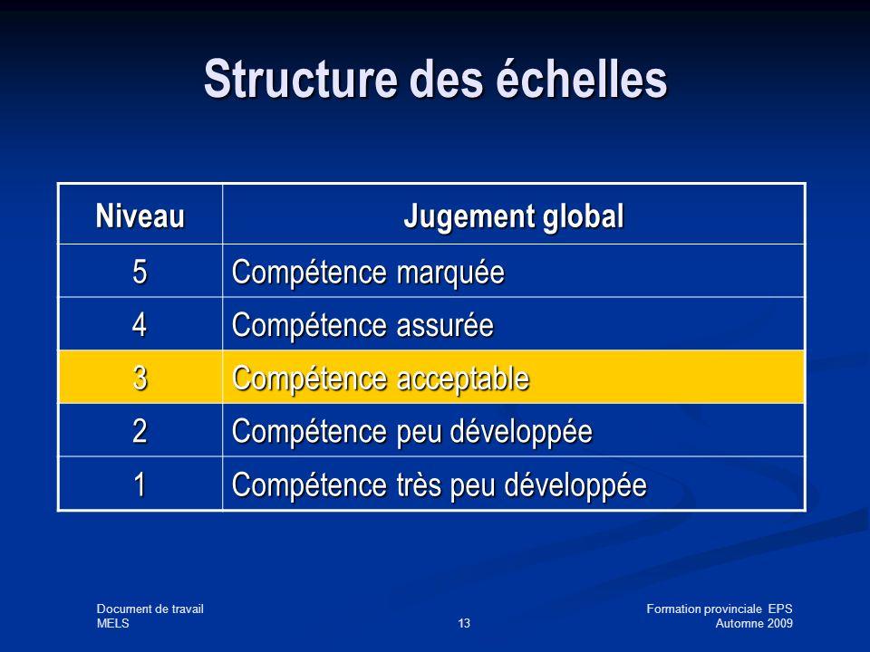 Structure des échelles Niveau Jugement global 5 Compétence marquée 4 Compétence assurée 3 Compétence acceptable 2 Compétence peu développée 1 Compétence très peu développée Document de travailFormation provinciale EPS MELS13Automne 2009