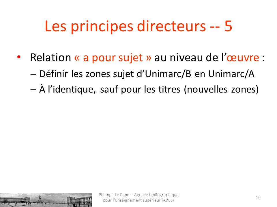 Les principes directeurs -- 5 Relation « a pour sujet » au niveau de lœuvre : – Définir les zones sujet dUnimarc/B en Unimarc/A – À lidentique, sauf pour les titres (nouvelles zones) 10 Philippe Le Pape -- Agence bibliographique pour l Enseignement supérieur (ABES)